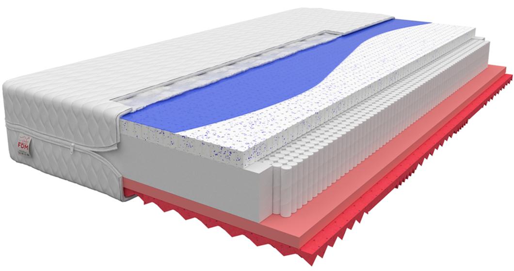ta ti kov matrace zeus 1050 pru in m2 micropocket angelpearl cool gel visco latex. Black Bedroom Furniture Sets. Home Design Ideas