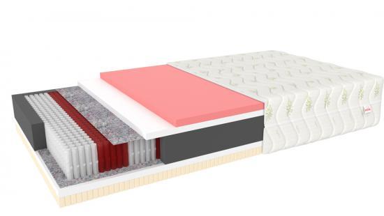Luxusní taštičková matrace CARME 510 pružin m2 4cm VISCO 4cm Přírodní latex