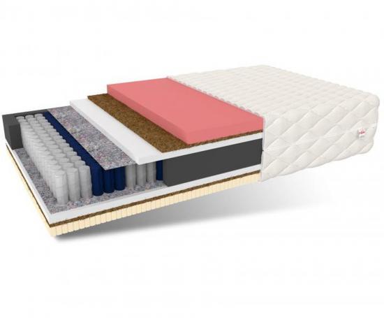 Luxusní Taštičková matrace SENSITIVE MAX 3D s Latexem Kokosem a Paměťovou pěnou