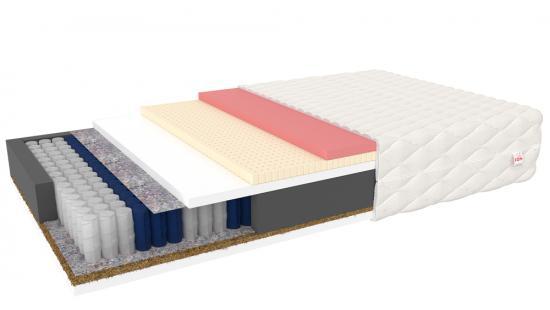 Taštičková matrace ENZO s paměťovou pěnou a latexem