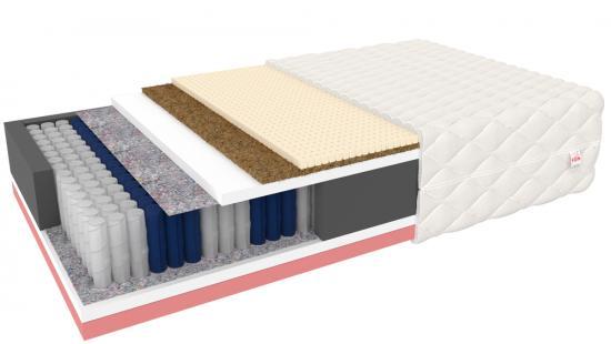 Exkluzivní matrace LIVE MAX s Visco latexem a kokosovým vláknem