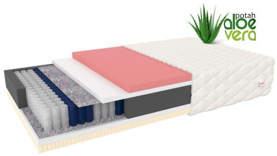 Zdravotní matrace HATI s latexem a 8cm paměťovou pěnou Visco