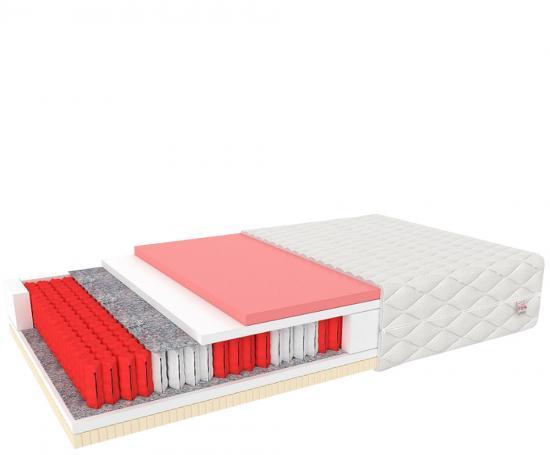 Luxusní matrace COMFORT s MULTIPOCKET taštičkami, latexem a Visco pěnou