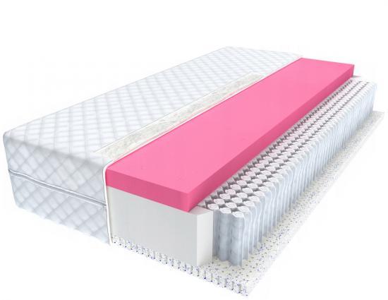 Taštičková matrace KRON 1050 pružin / m2 micropocket, Latex Ocean BLue, VISCO
