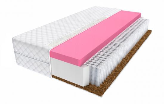 Taštičková matrace 1050 pružin / m2 micropocket