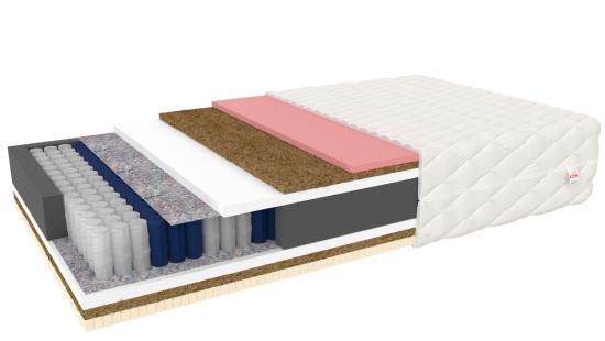 Taštičková matrace DOLCE 9ti zónová s latexem VISCO i kokosem