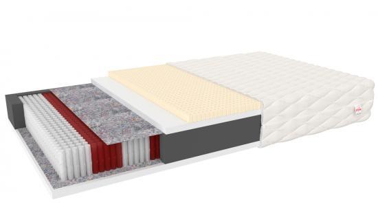 Zdravotní matrace RIMINI Multipocket s latexem 510 pružin/m2