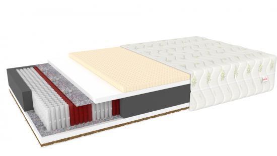 Zdravotní matrace FORGIA multipack LATEX s kokosem
