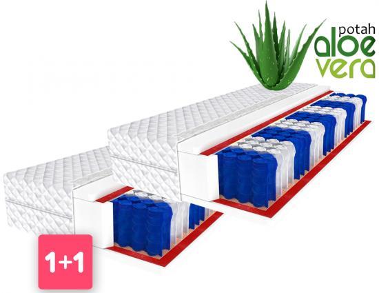 Taštičková matrace TREVISO 9ti zónová 1+1 ALOE VERA