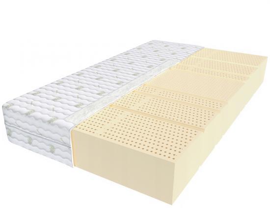 Latexová matrace ortopedická RIO Latex 7mi zónová