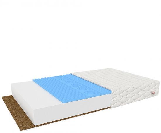 Pěnová matrace LUKKA s masážní HR pěnou a kokosem