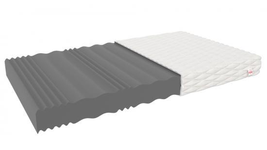 Matrace COMFORT PLUS MAX s profilovanou pěnou