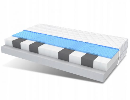 9ti zónová pěnová matrace DEVI profilovaná HR pěna