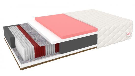 Taštičková matrace DIAMOND s paměťovou pěnou a kokosem 510 pružin/m2