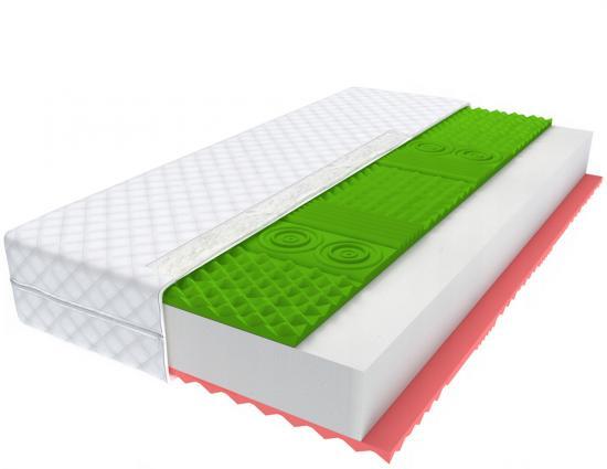 Zdravotní pěnová matrace FOTON s VISCO a HR studenou pěnou