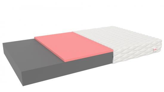 Pěnová matrace CALI s Visco paměťovou pěnou