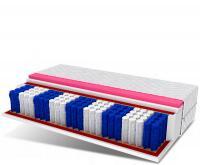 Zdravotní matrace TIVOLI VISCO Premium