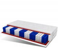 Taštičková matrace MEDIC 9ti zónová NanoHARD