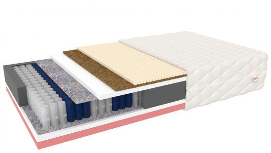 Exkluzivní matrace ACTIVE Plus s Visco latexem a kokosovým vláknem