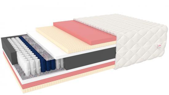 Taštičková matrace BOSS s Visco a latexem