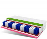 Zdravotní taštičková matrace ROMA s Visco a studenou pěnou HR