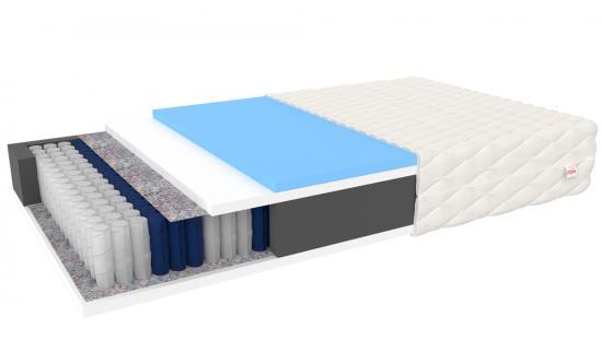 Taštičková matrace ENNA se studenou pěnou HR